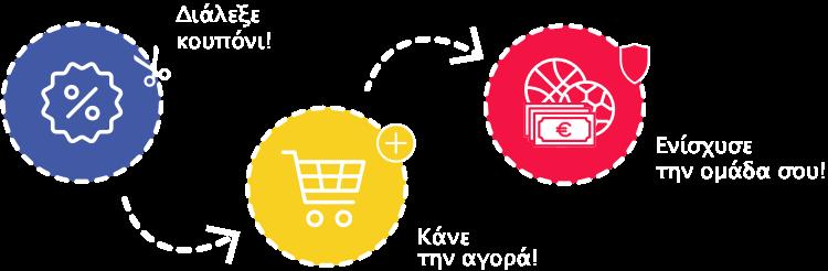 MyTeam.gr